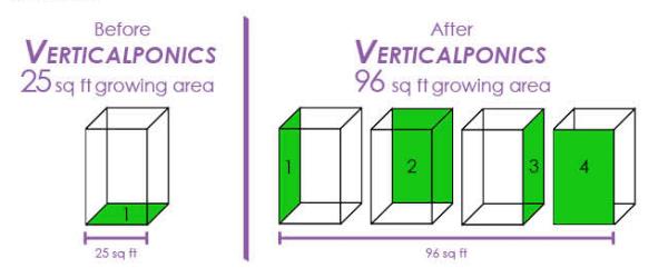 big buddha vertical hydroponics system